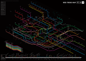 Web Trend Map, Ai Design Agency.